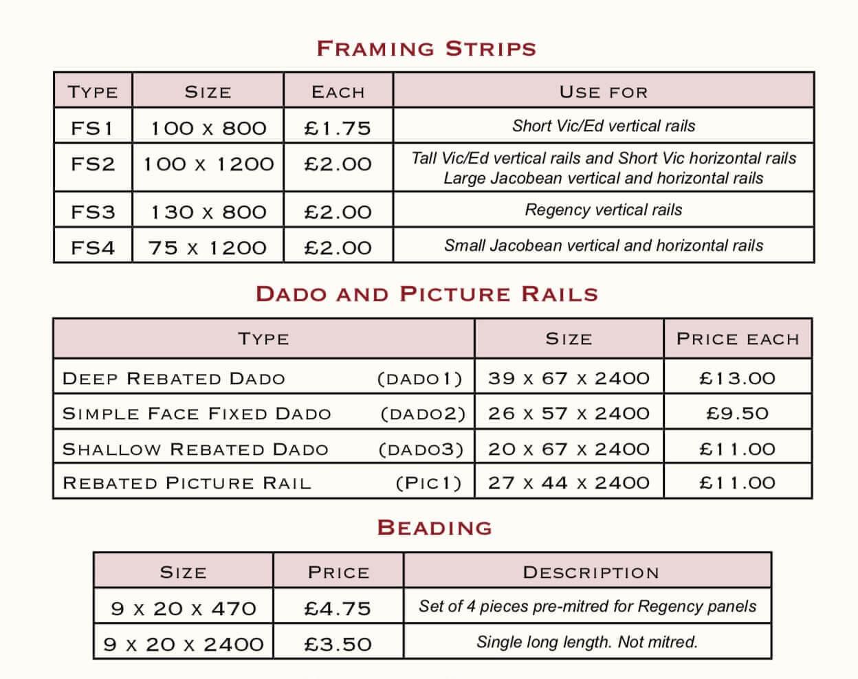Price List Table